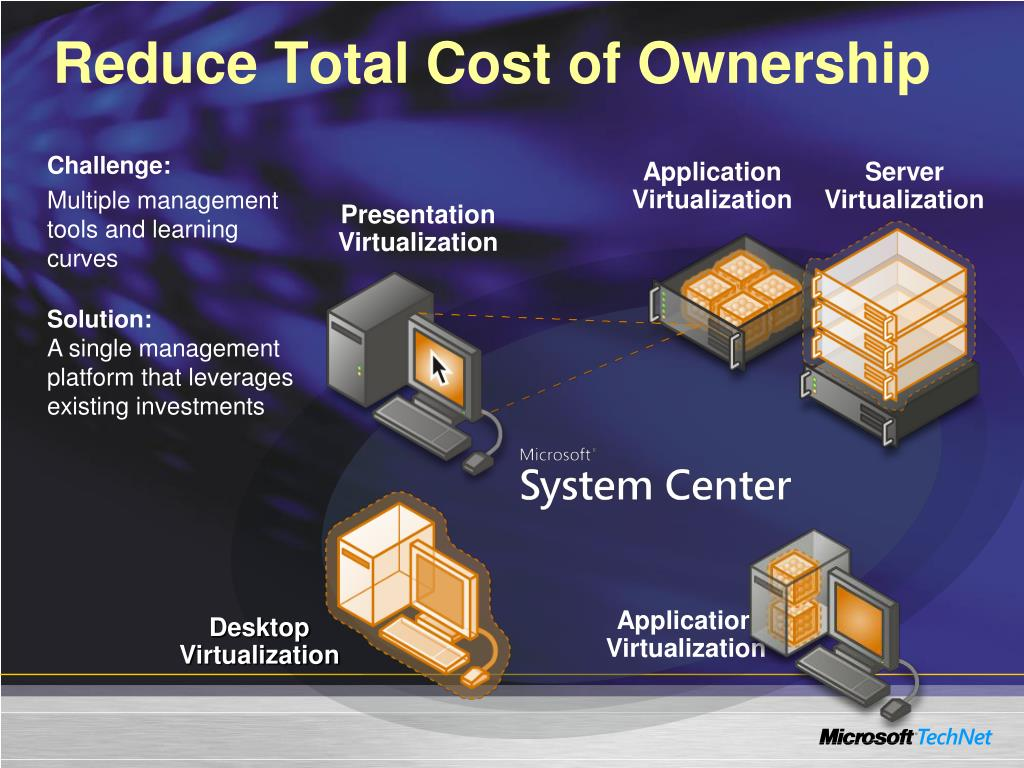 Reduce Total Cost of Ownership