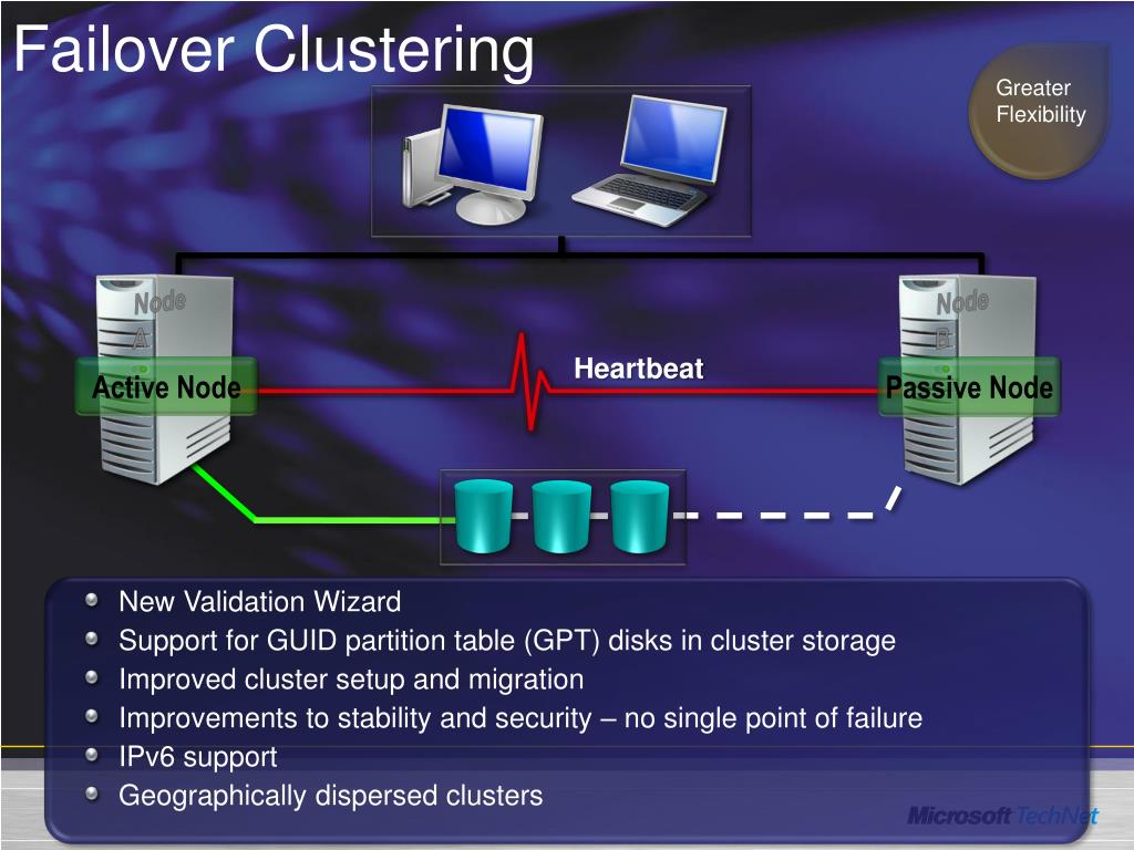Failover Clustering