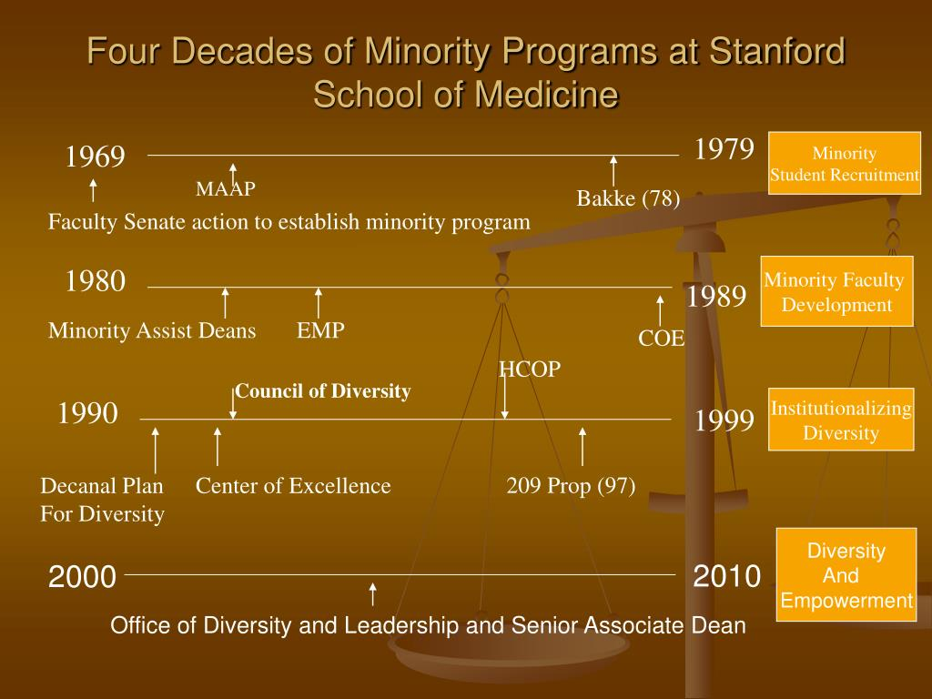 Four Decades of Minority Programs at Stanford School of Medicine