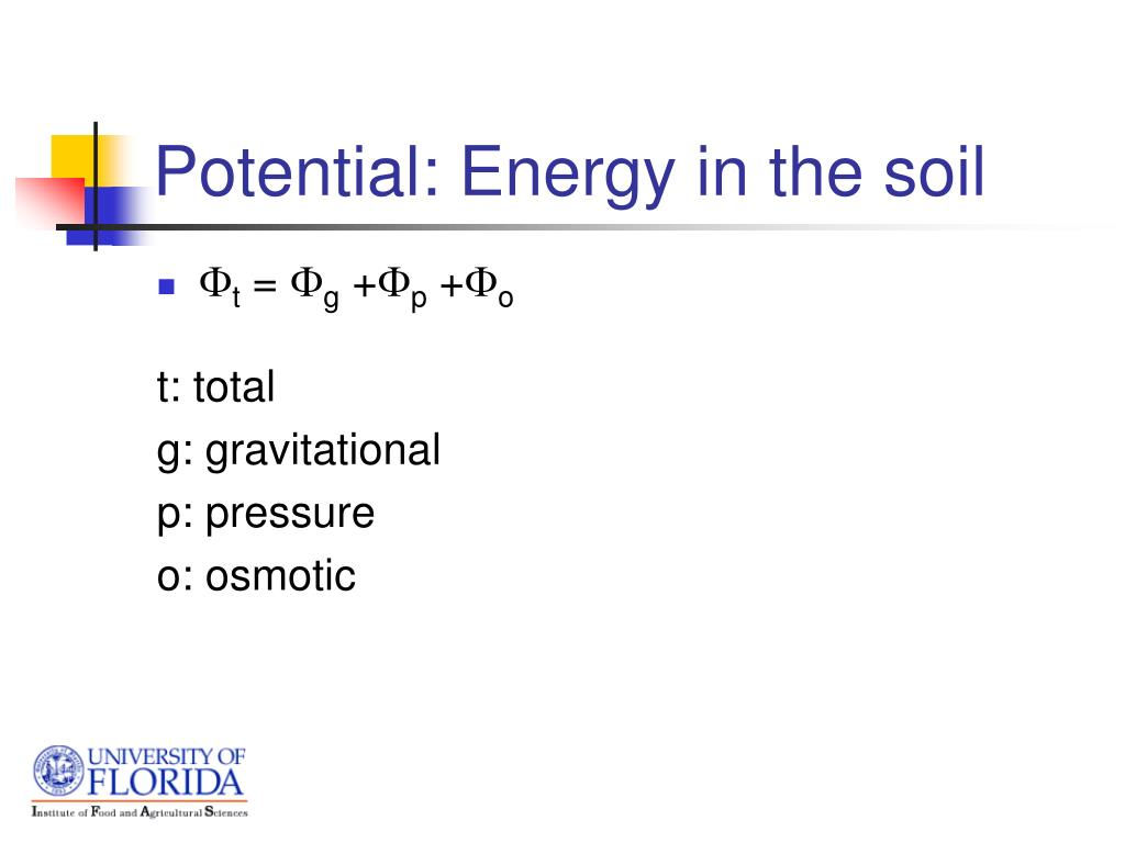 Potential: Energy in the soil