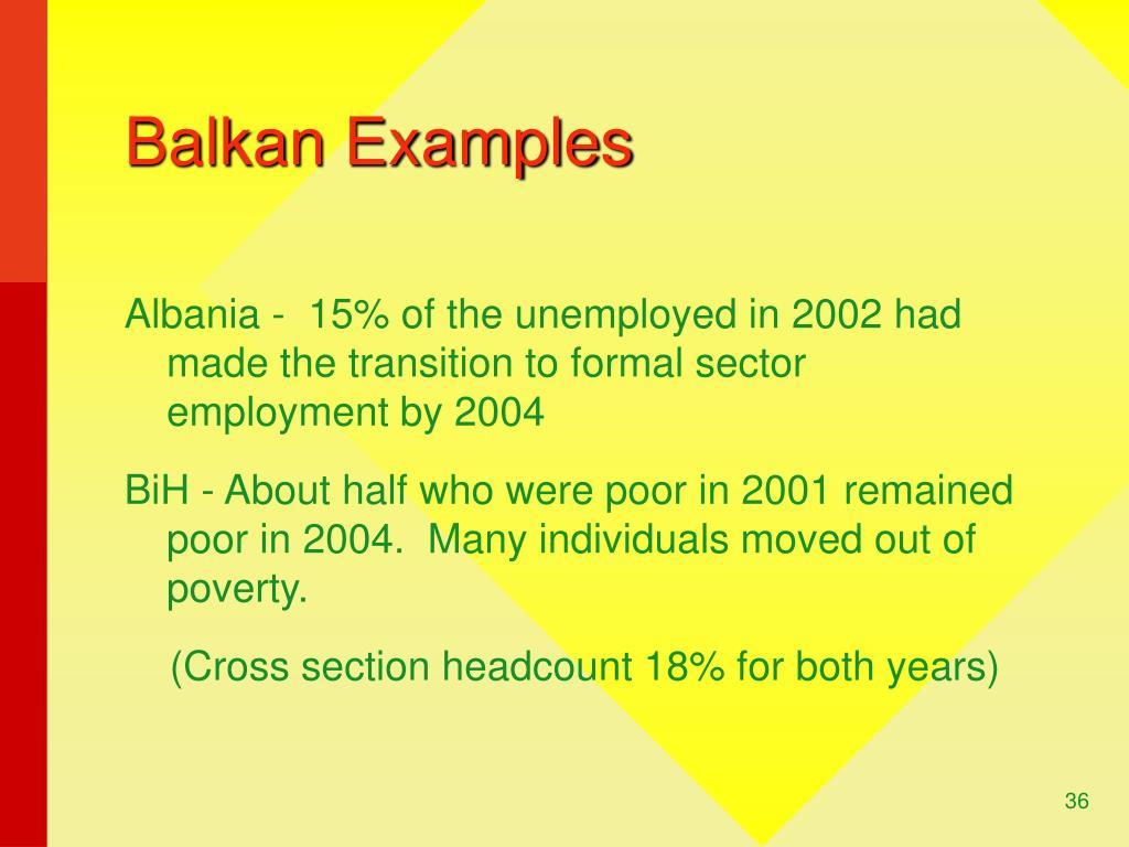 Balkan Examples