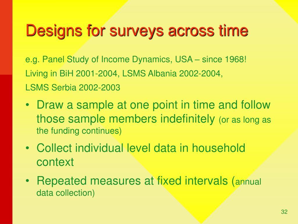 Designs for surveys across time