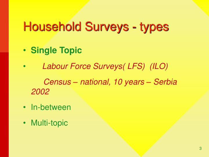Household surveys types