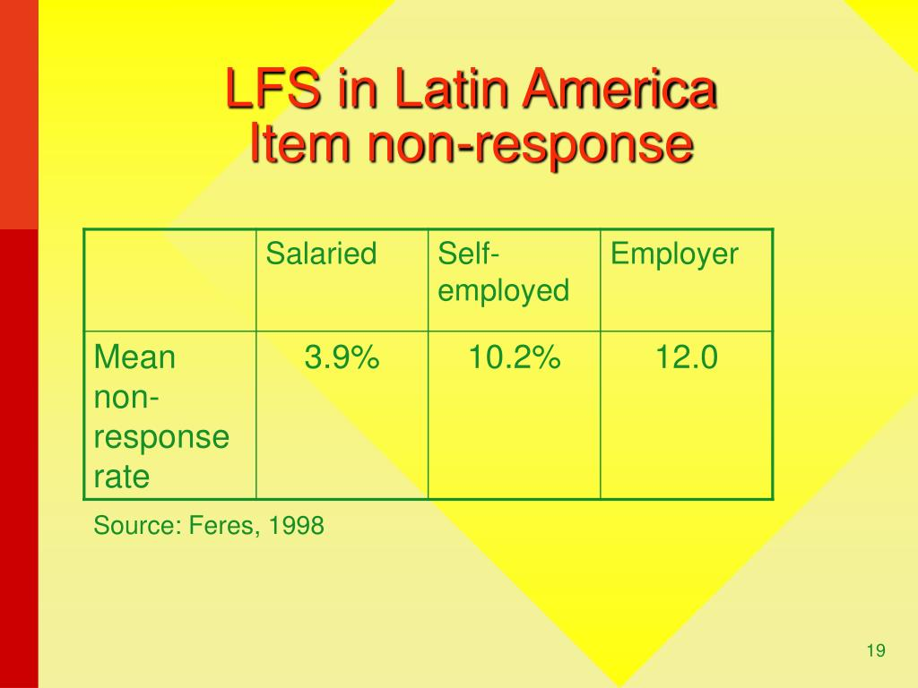 LFS in Latin America