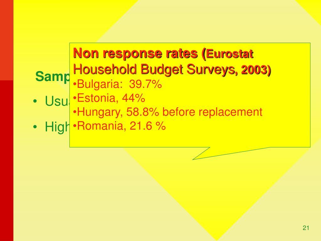 Non response rates (