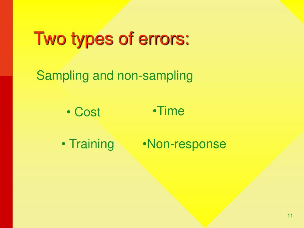 Two types of errors: