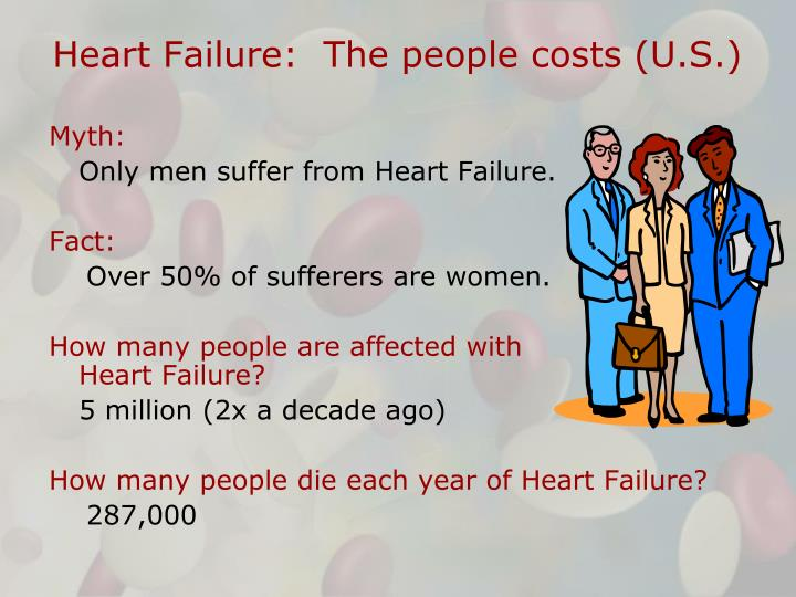 Heart failure the people costs u s