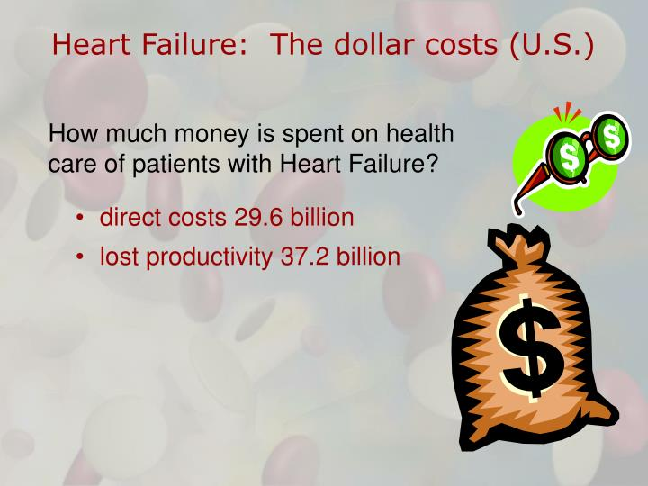 Heart Failure:  The dollar costs (U.S.)
