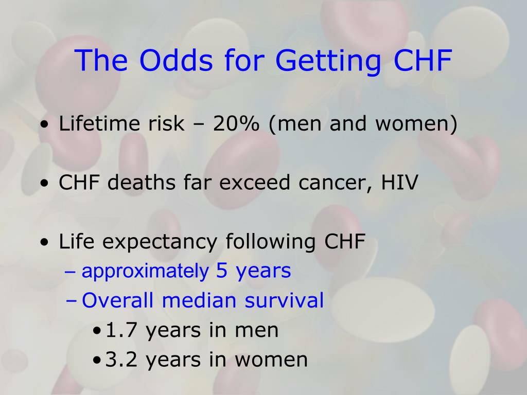 The Odds for Getting CHF