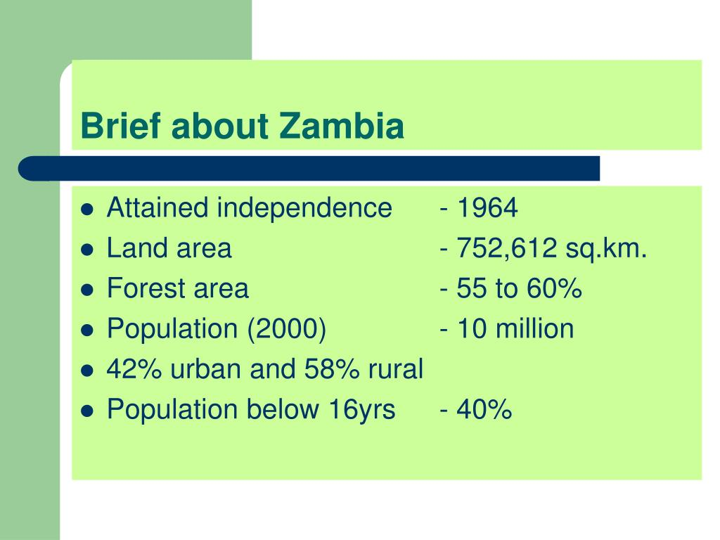Brief about Zambia