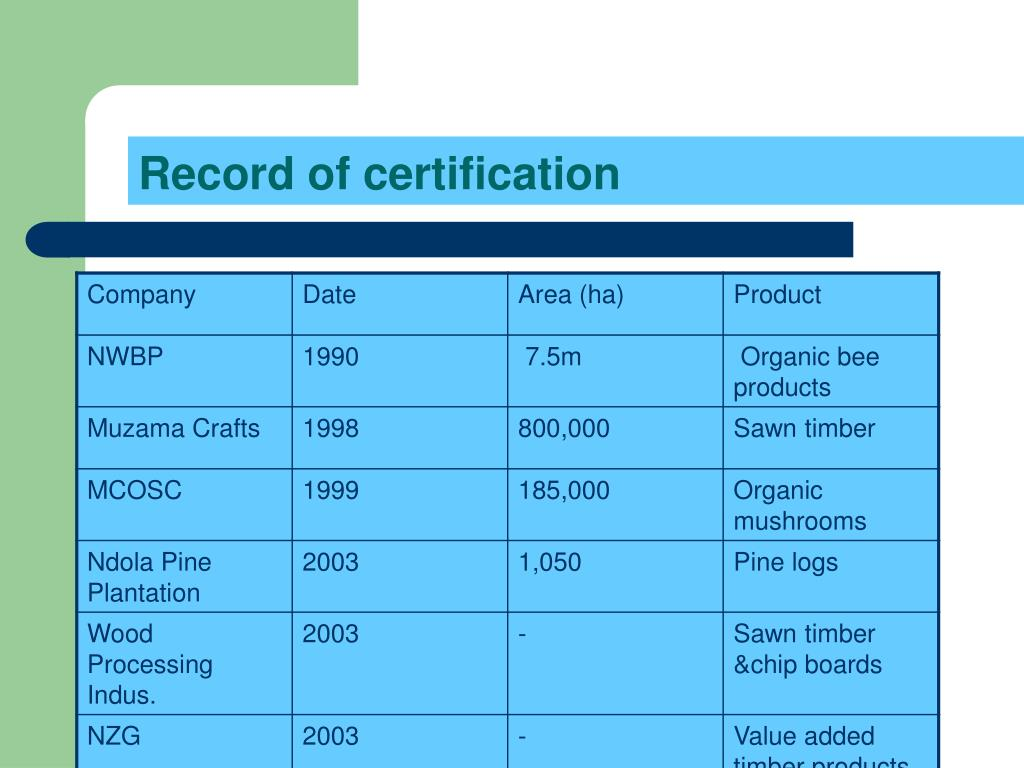 Record of certification