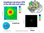 amplitude and phase apb of the sir with cold optics