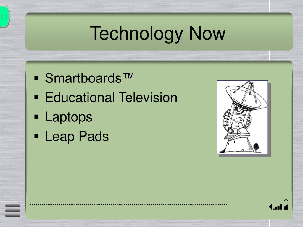 Technology Now