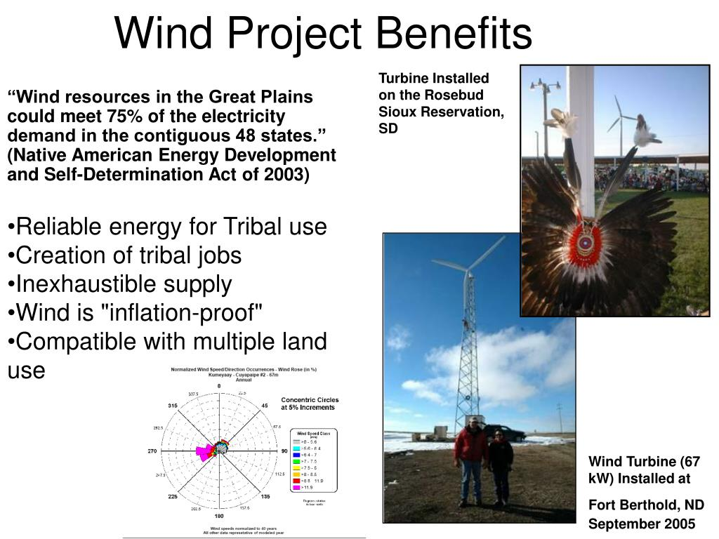 Wind Project Benefits
