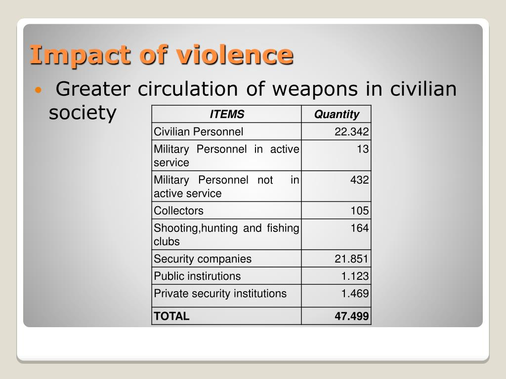Greater circulation of weapons in civilian society