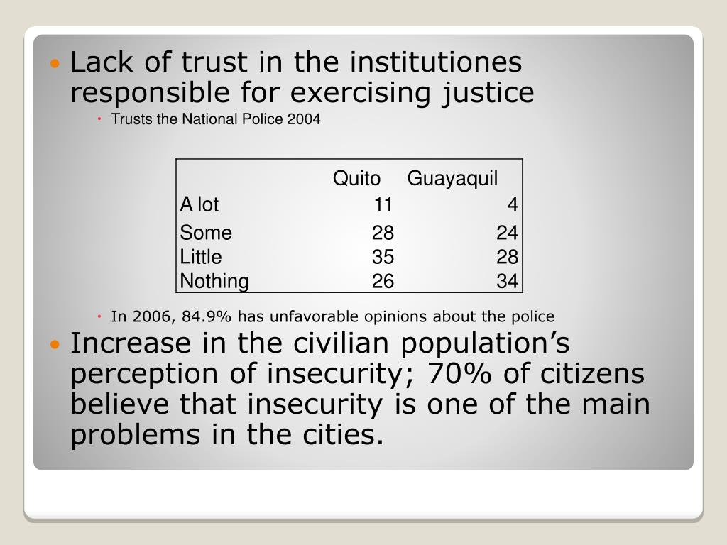 Lack of trust in the institutiones responsible for exercising justice