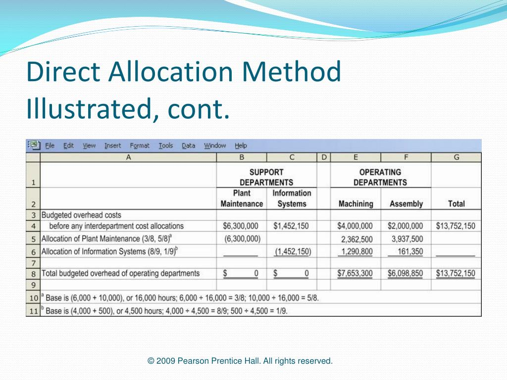 Direct Allocation Method Illustrated, cont.