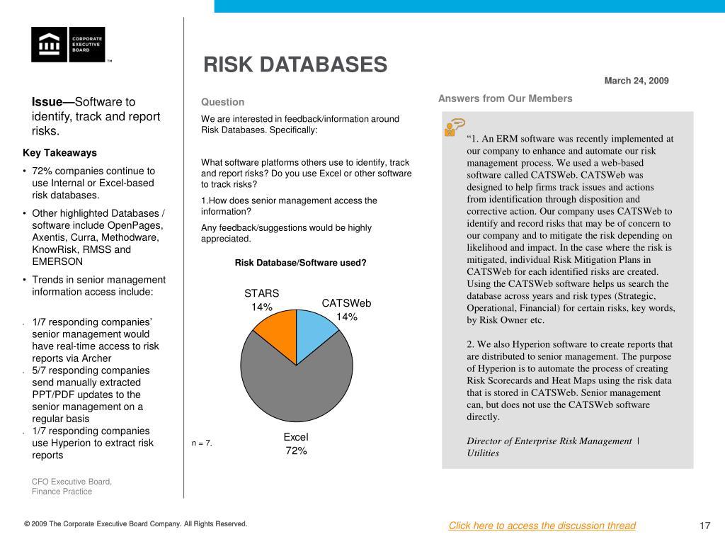 Risk Databases