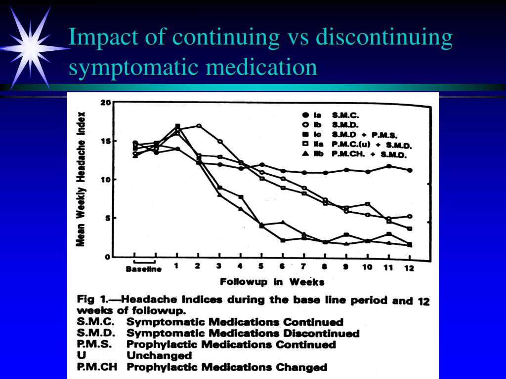 Impact of continuing vs discontinuing symptomatic medication