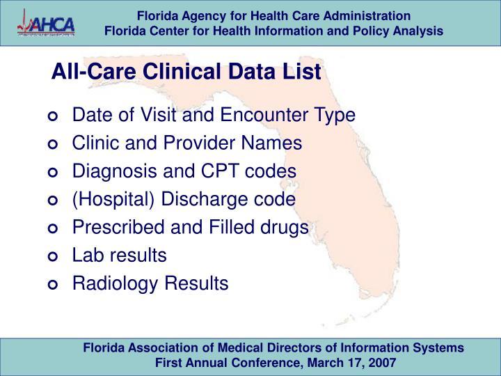 All-Care Clinical Data List