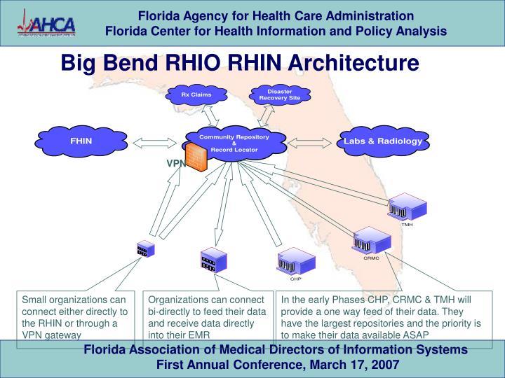 Big Bend RHIO RHIN Architecture