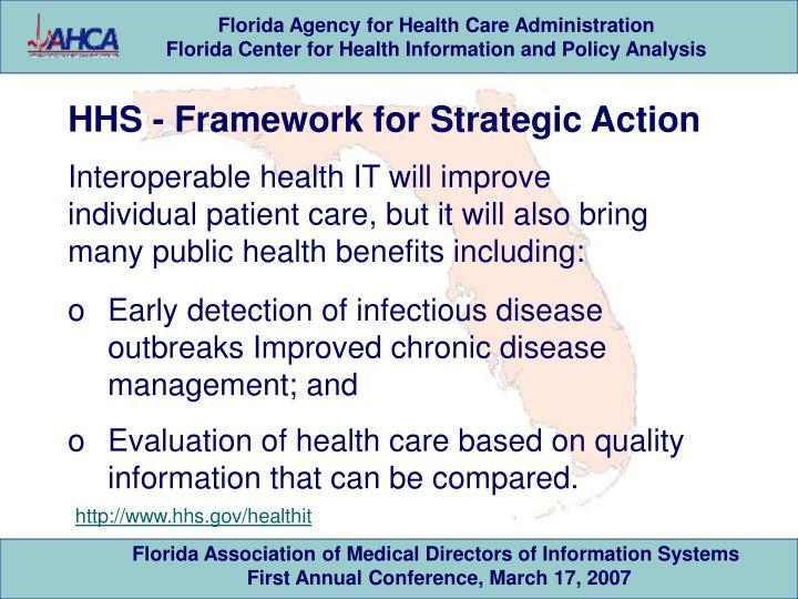 HHS - Framework for Strategic Action