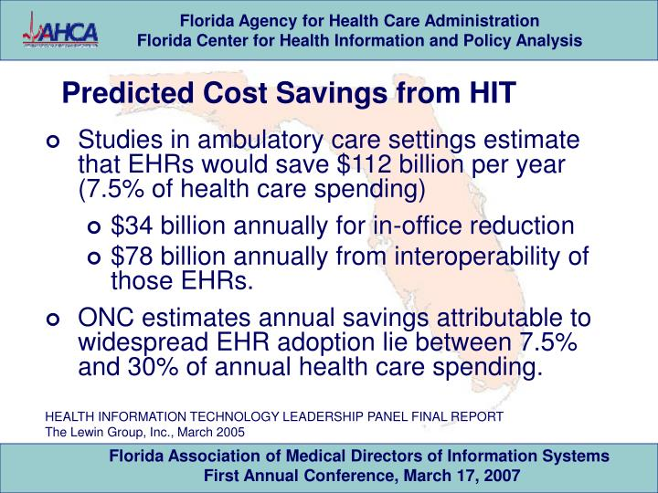 Predicted Cost Savings from HIT