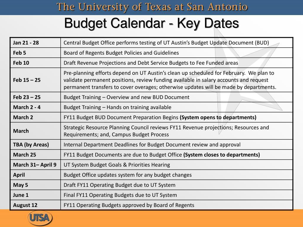 Budget Calendar - Key Dates