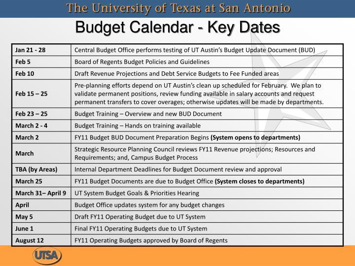 Budget calendar key dates
