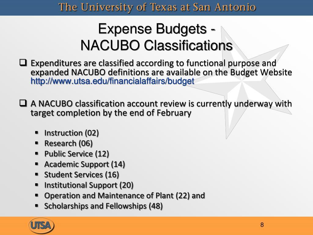 Expense Budgets -