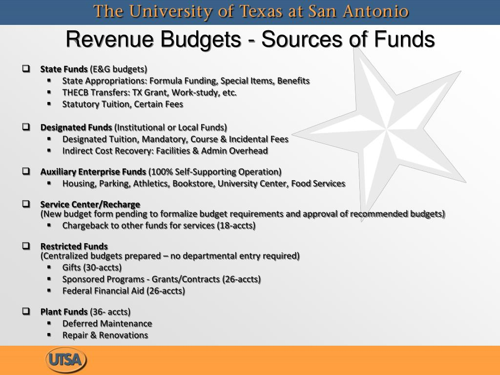 Revenue Budgets - Sources of Funds