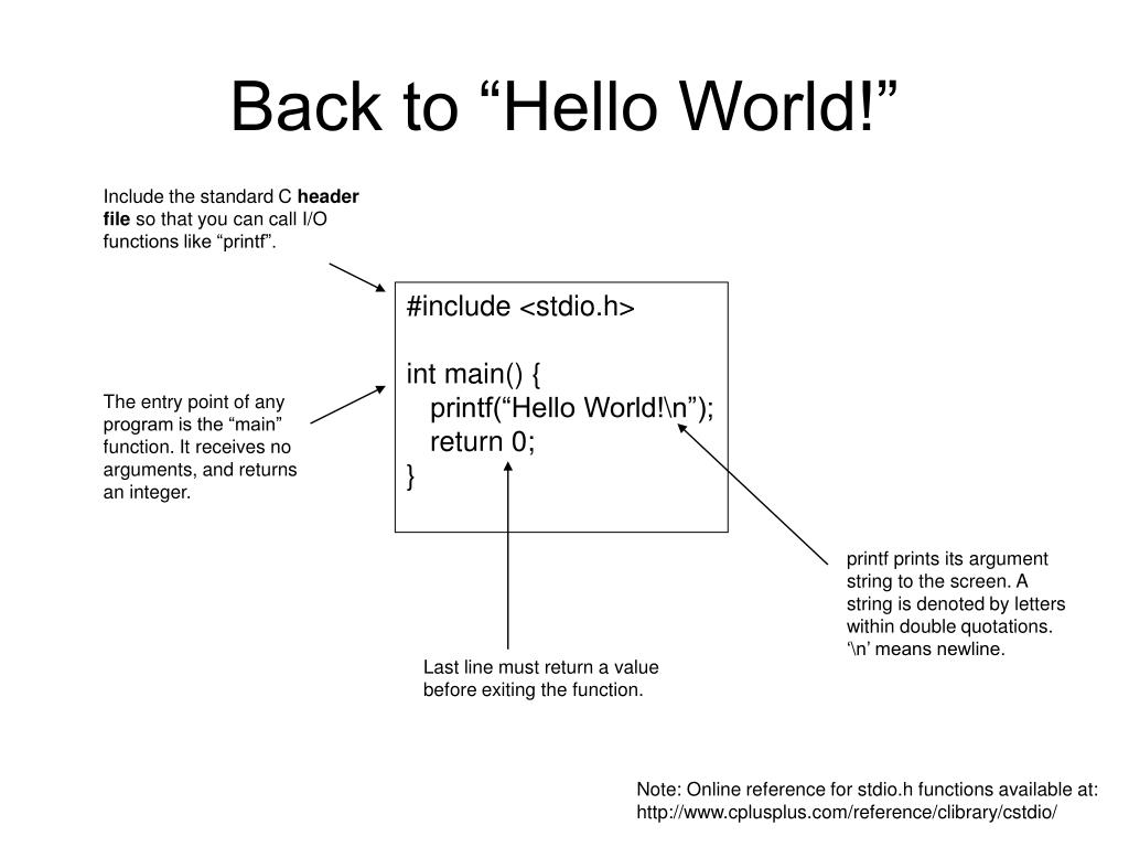 "Back to ""Hello World!"""