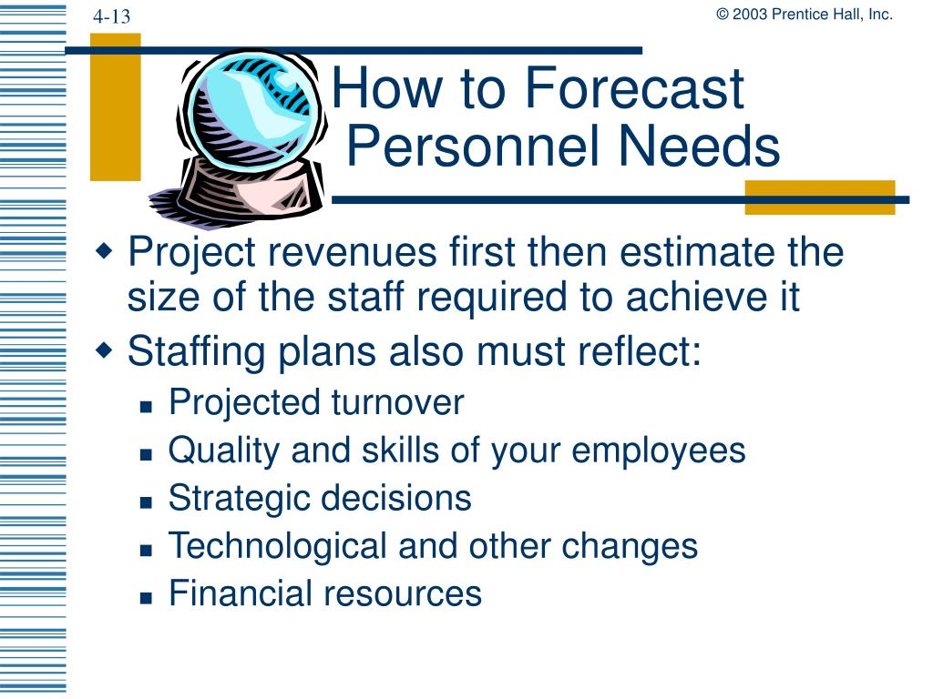 How to Forecast Personnel Needs