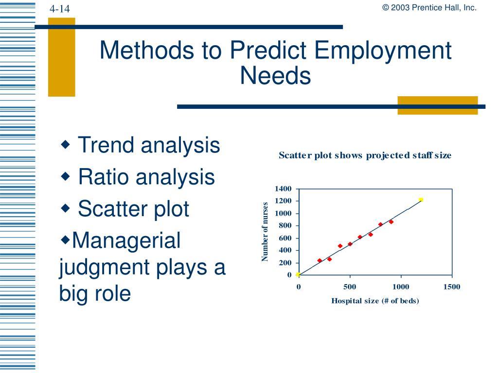 Methods to Predict Employment Needs