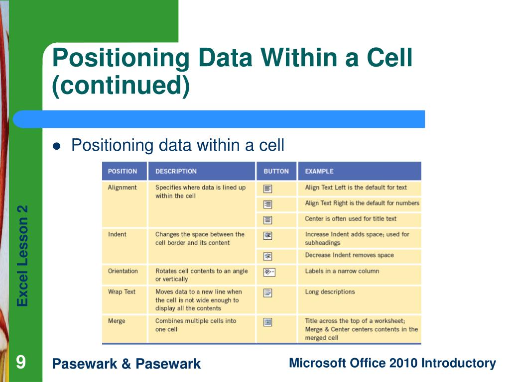 Positioning Data Within a Cell (continued)