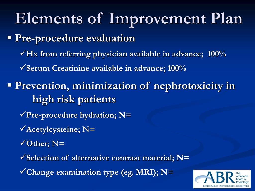 Pre-procedure evaluation