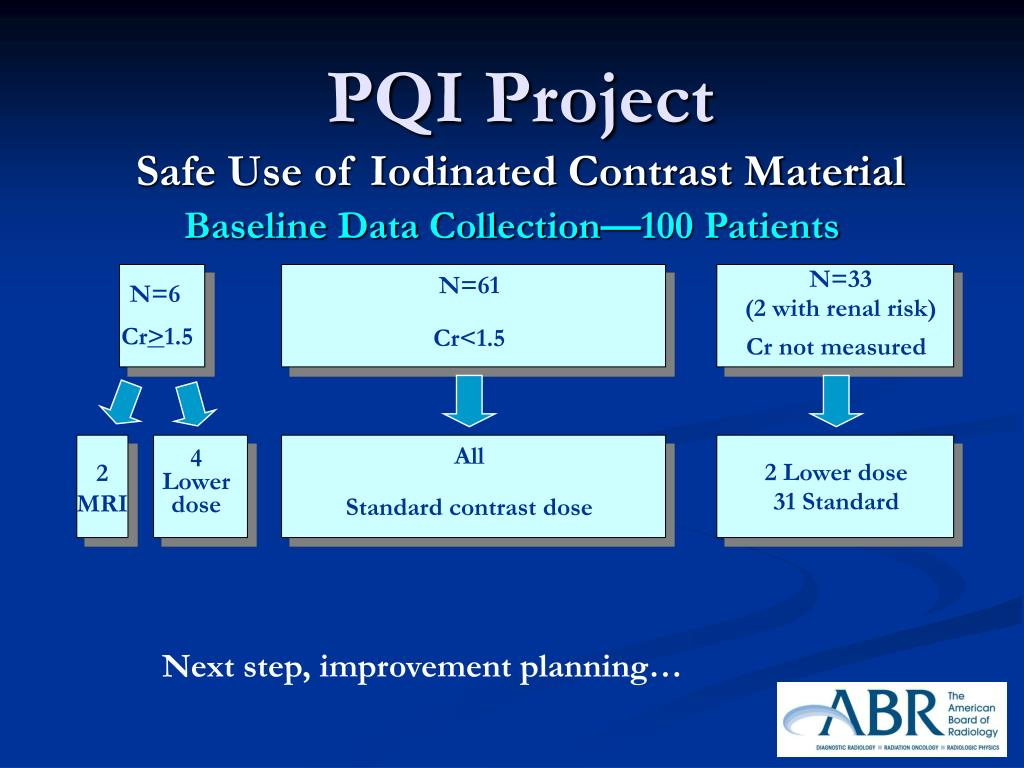 PQI Project