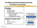 oscillators and clocks