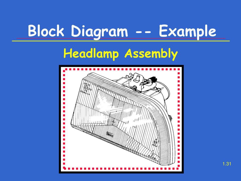 Block Diagram -- Example