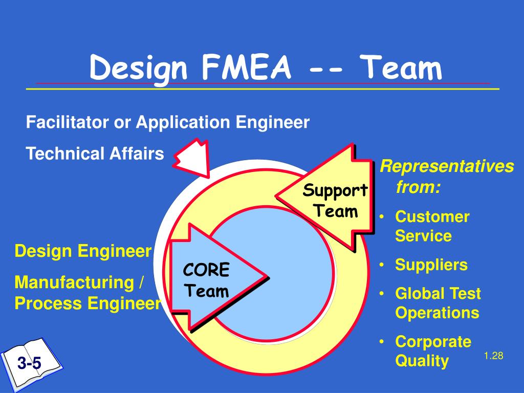 Facilitator or Application Engineer