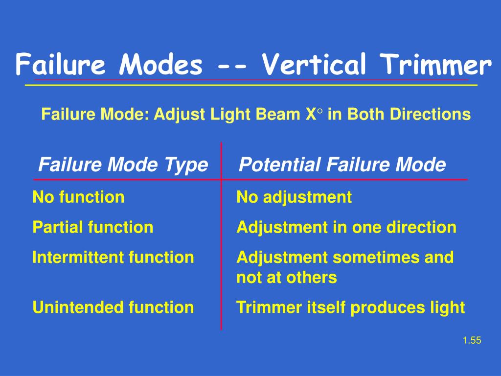 Failure Modes -- Vertical Trimmer
