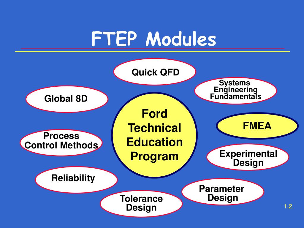 FTEP Modules