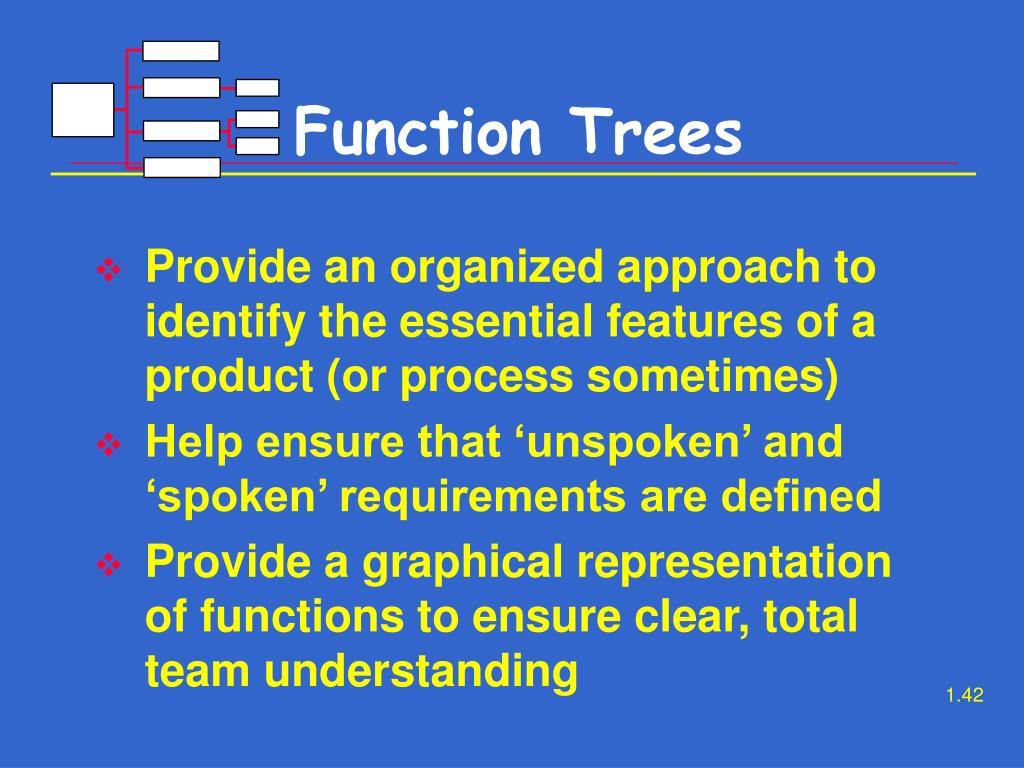 Function Trees