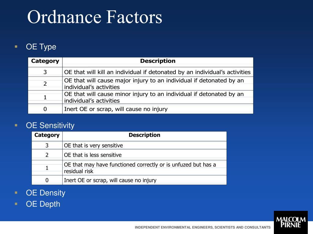 Ordnance Factors