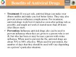 benefits of antiviral drugs