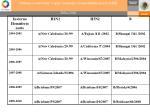 influenza estacional cepas vacunales recomendadas por la oms 2004 2010
