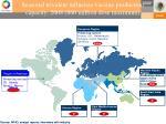 seasonal trivalent influenza vaccine production capacity 2008 800 million dose maximum