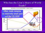 who has the lion s share of world trade