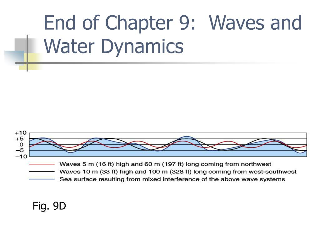 End of Chapter 9:  Waves and Water Dynamics