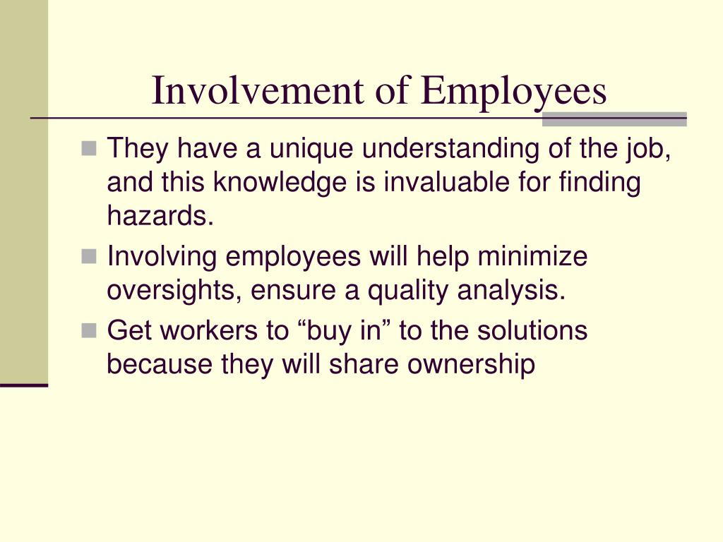 Involvement of Employees